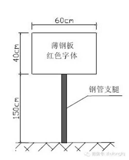 超全桥梁施工安全标准化图文篇,提高工程质量就靠这了!