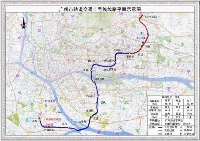 1000多亿!广州6条地铁开工,你们准备好了吗?_6