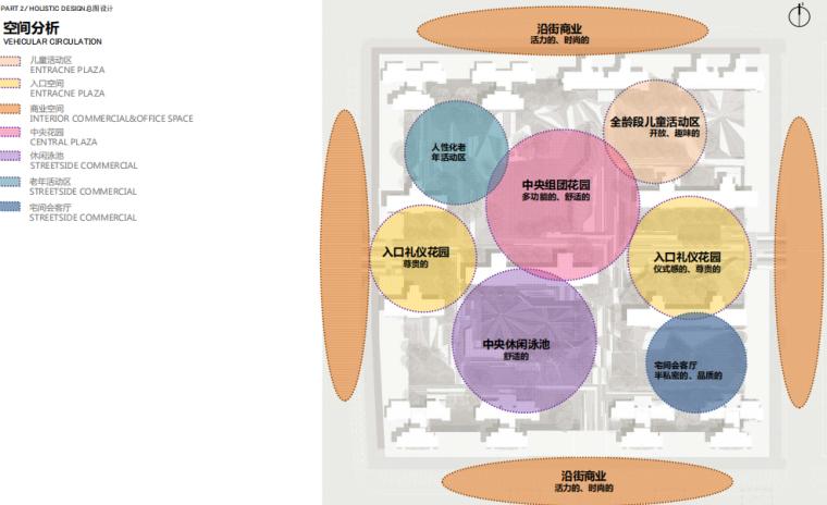 [广西]绿地南宁289住宅景观概念方案设计-[广西]知名地产南宁289住宅景观概念方案设计B-5空间分析
