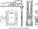 井点降水法的种类培训讲义