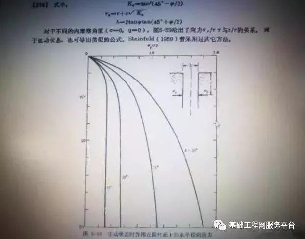 国内首个典型筒状结构岩土基坑支护工程实例点评_13