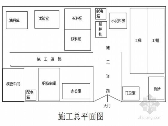 [四川]土地整理施工组织设计(农田水利 田间道路)
