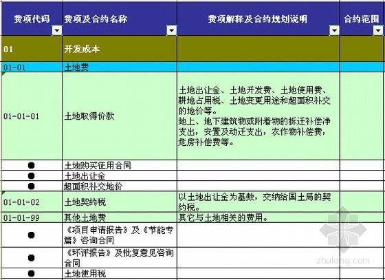 项目合约规划模板
