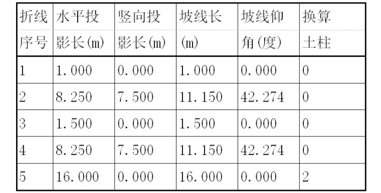 边坡治理工程设计(含设计图)_1