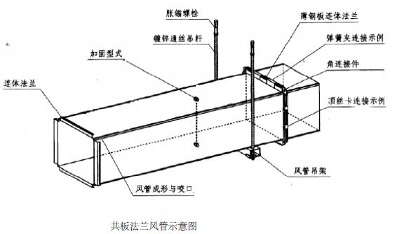 贵州省审计厅培训中心经济适用住房消防工程施工组织设计150页