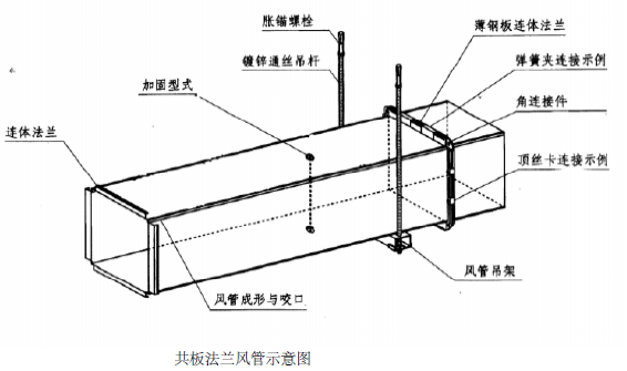 贵州省审计厅培训中心经济适用住房消防工程施工组织设计150页_1