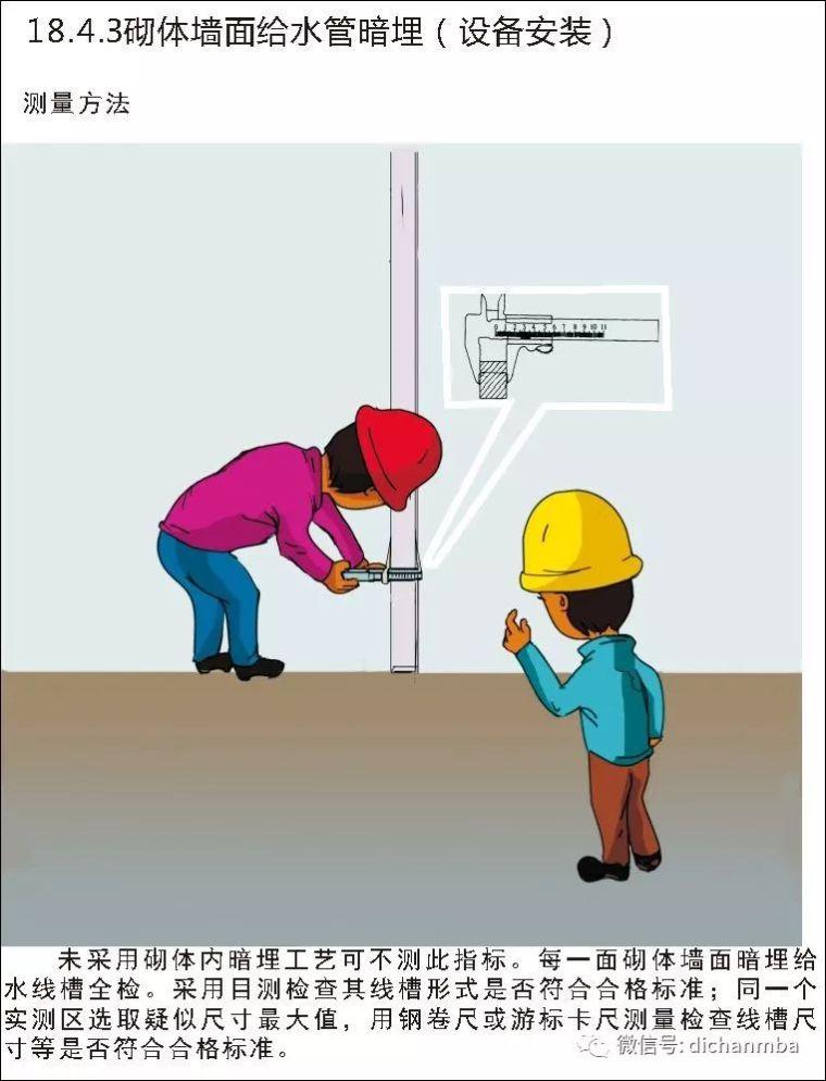 详解在建工程实测实量可视化体系(全套),完美!!!!_166
