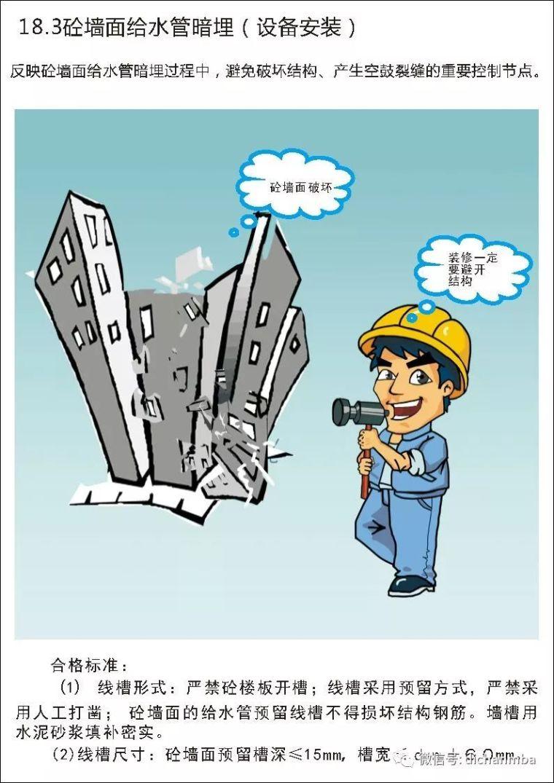 详解在建工程实测实量可视化体系(全套),完美!!!!_160
