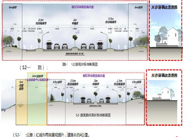 国际旅游度假区周边道路景观环境整治方案设计146页PPT(附CAD图纸73张、工程量清单12页)