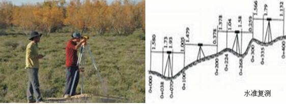 路基测量放线标准化做法