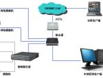 通用远程视频监控设计方案.