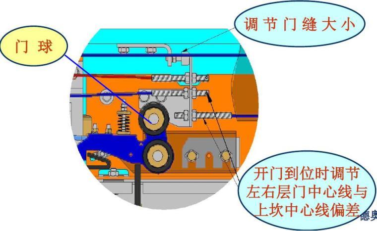 建筑工程电扶梯安装培训精华讲义(290页,图片丰富)_5