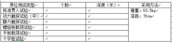 常见岩土工程勘察报告提纲Word版(共16页)_2