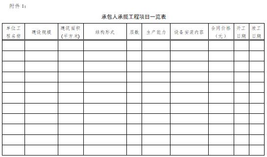 《建设工程施工合同(示范文本)》(GF—2017—0201)_4