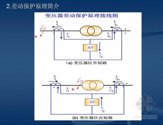 水力发电厂变压器保护课程课件
