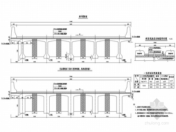 [浙江]装配式预应力混凝土连续梁桥T梁施工图设计23张(桥宽10.4m)