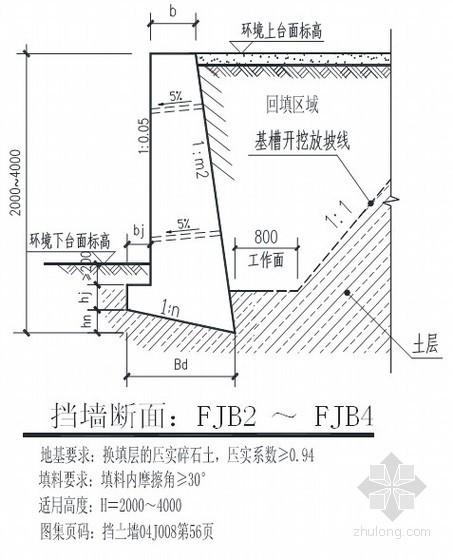 [重庆]拆迁还建房毛石挡土墙边坡支护施工方案