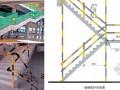 房建工程施工现场安全文明标准化图册(186页 图文样板丰富)