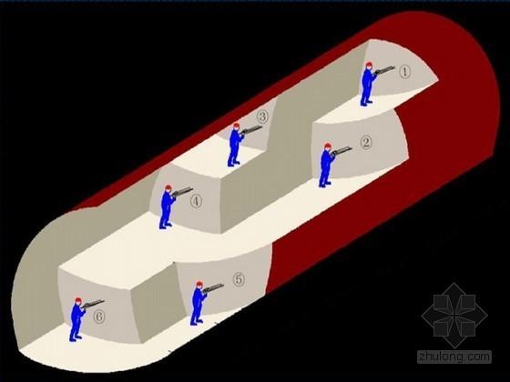 隧道浅埋暗挖施工方法及配套技术详解203页(附图丰富)