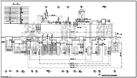 uasb工艺污水处理厂高程图资料下载-生物接触氧化工艺流程及高程图