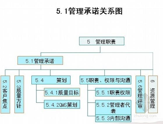 质量管理体系标准培训(ppt)