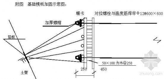 某电厂2×300MW机组工程空冷岛基础施工方案