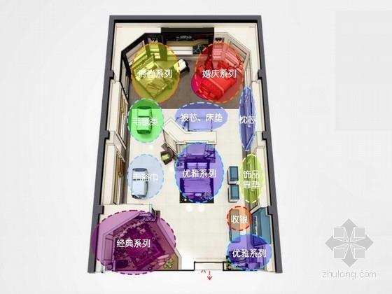 国内家纺第一品牌高档现代专卖店室内设计方案
