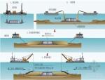 海上大型沉管隧道浮运安装施工技术讲解24页(著名岛隧工程)