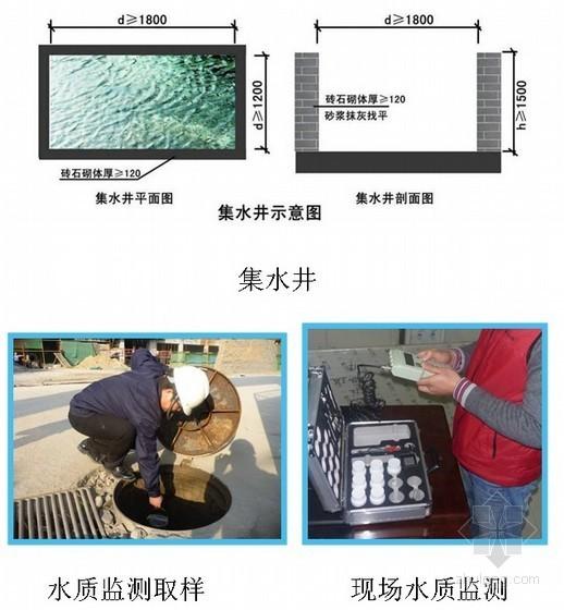 [中建]建筑工程项目绿色施工管理图册(2012年)