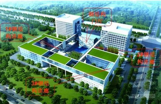 [QC成果]提高大跨度钢结构连廊箱型构件现场焊接一次合格率