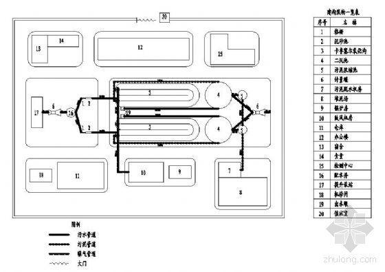 某污水处理厂平面图及高程图(毕业设计)