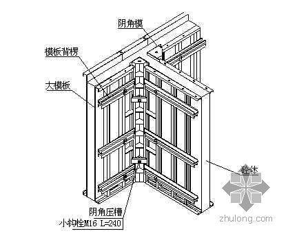 北京某医院综合楼模板工程施工方案(长城杯 鲁班奖 计算书)