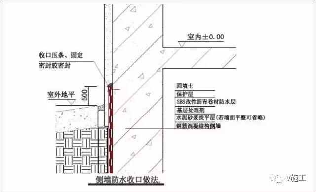 做好建筑防水,先弄懂这30张图_21
