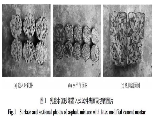 乳胶水泥砂浆灌入式沥青混合料性能试验研究
