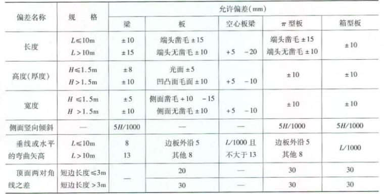 高桩码头设计与施工规范_3