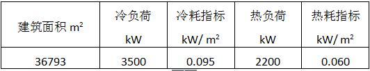[浙江]金华职业技术学院图书信息中心暖通初步设计