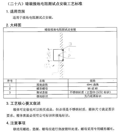 机电安装工程施工工艺标准-电气篇