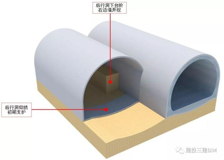 连拱隧道后行洞临时支护施工技术_5