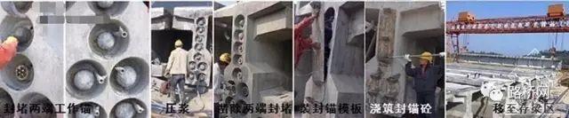 桥梁预应力张拉施工技术详解_7
