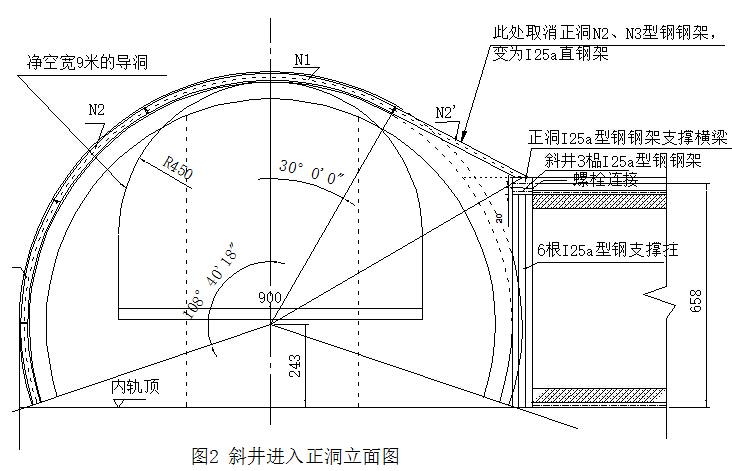 铁路项目隧道工程隧道施工技术交底