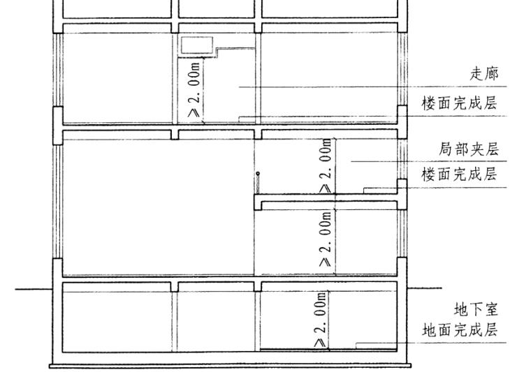民用建筑设计通则图示(清晰)_5