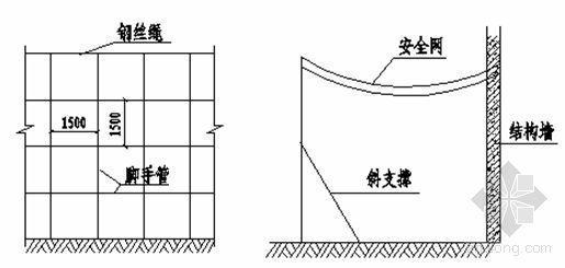 北京某高层住宅楼脚手架施工方案