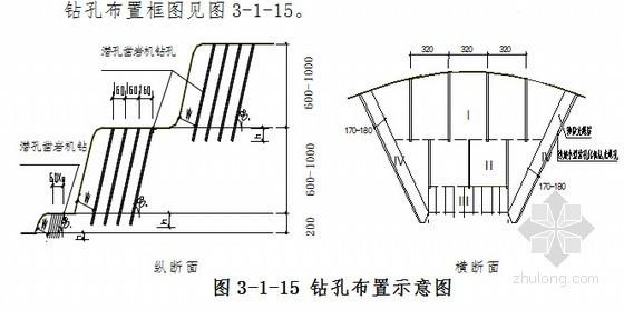 [辽宁]I级单线铁路工程土建施工组织设计370页(路桥涵轨道房建)