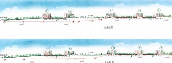 [陕西]现代绿色宜居高层安置住宅小区规划设计方案文本(含CAD)-现代绿色宜居高层安置住宅小区剖面图