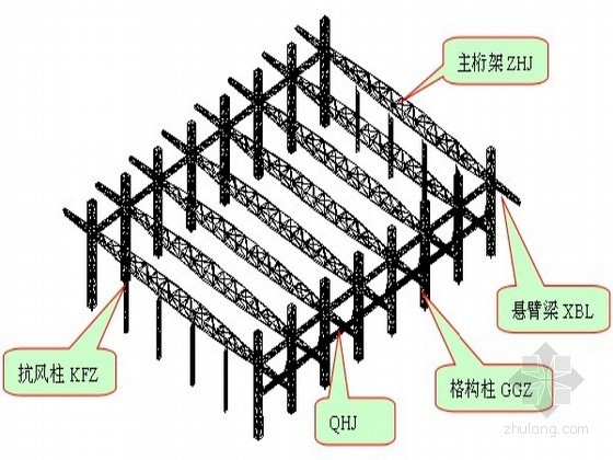 [北京]空间大跨度索托结构钢结构体育馆的结构体系与施工技术(附图)