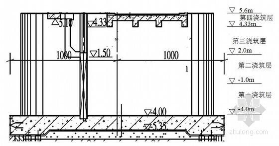 [广东]水闸重建工程施工组织设计(节点图丰富)