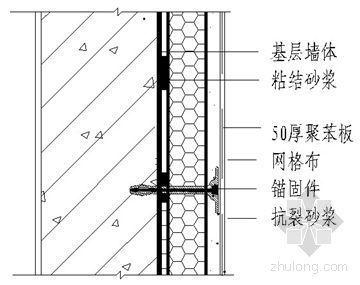 [临沂]办公楼XPS挤塑聚苯乙烯泡沫板外墙保温施工方案