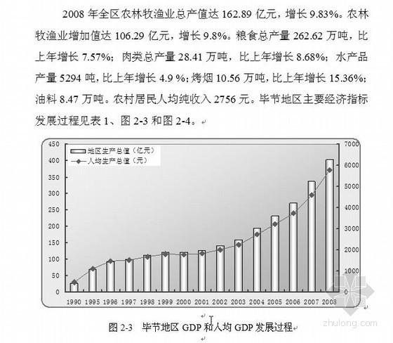 [2012]贵州高速公路建设项目建议书