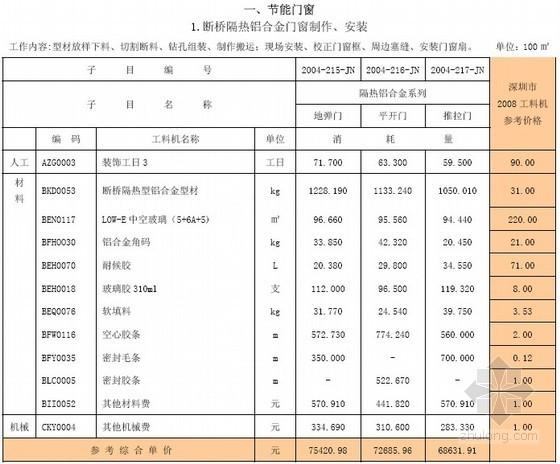 [深圳]节能铝合金门窗、幕墙参考定额-深建价[2009]4号
