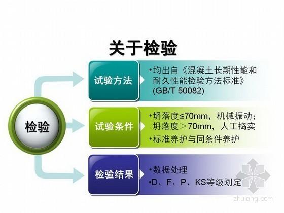 [PPT]混凝土耐久性检验评定标准详细解读